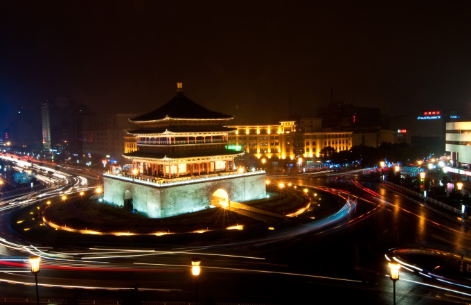 China Sampler tour