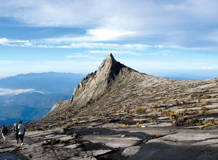 Borneo Kota Kinabalu Sabah Adventure Trip