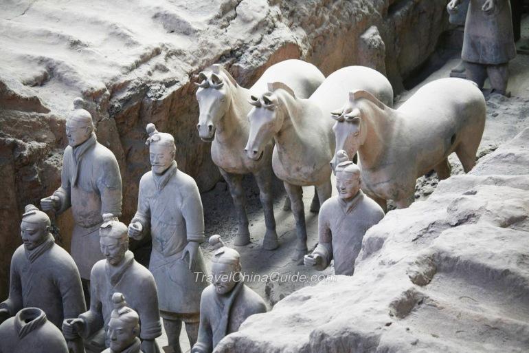 Terracotta Warriors Army View, China