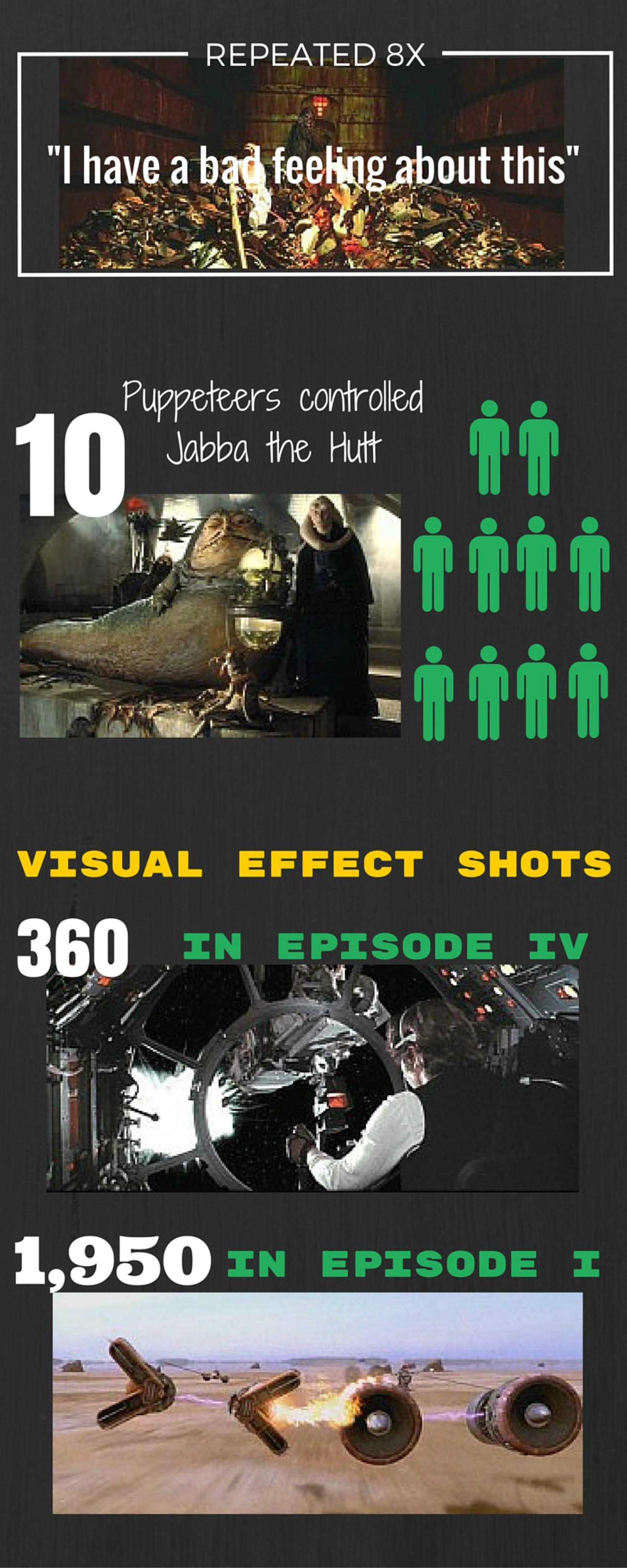 SW Infographic 2.3