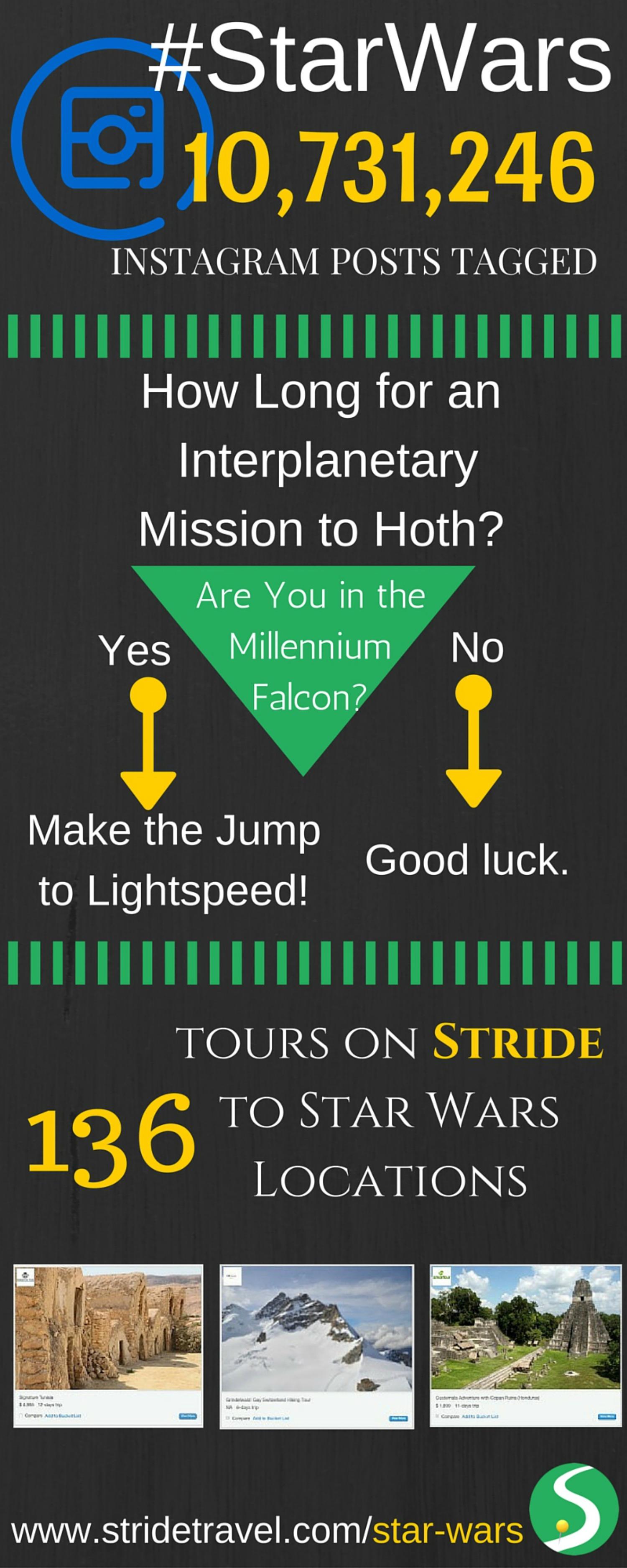 SW Infographic 3.3