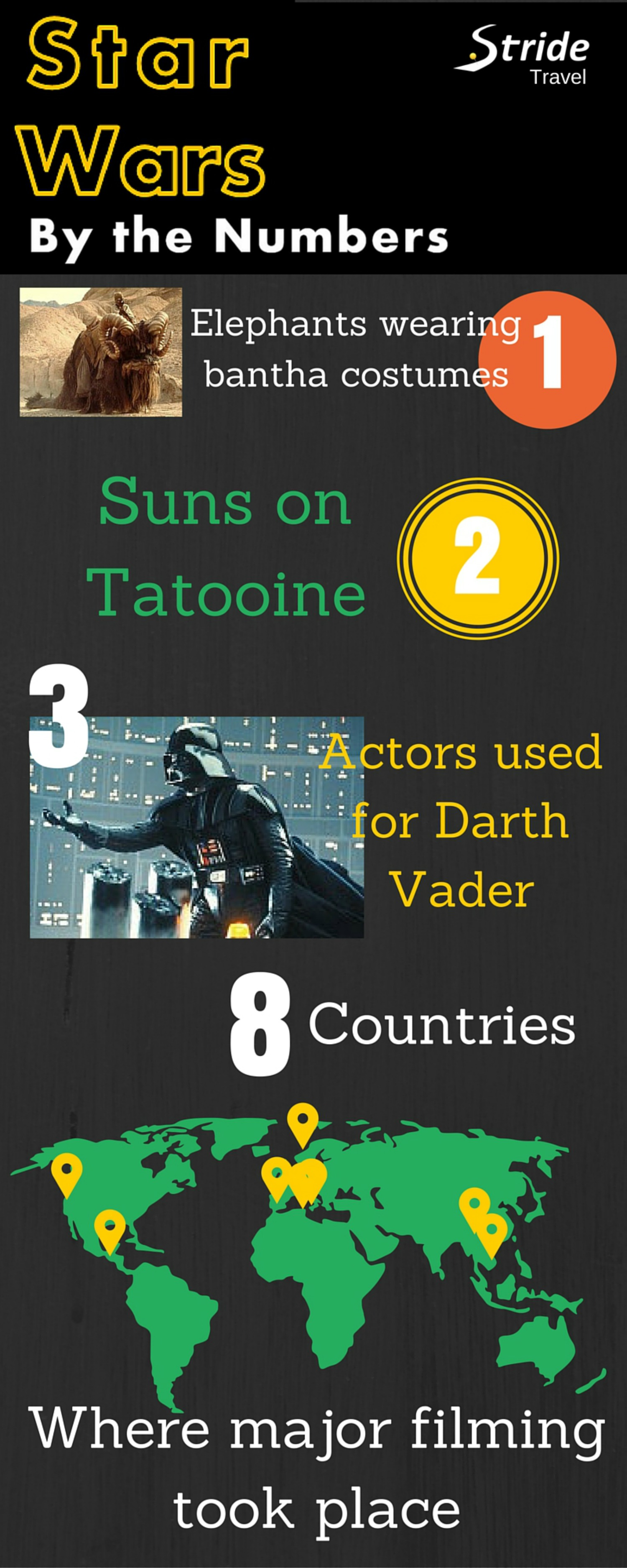 SW Infographic Page1